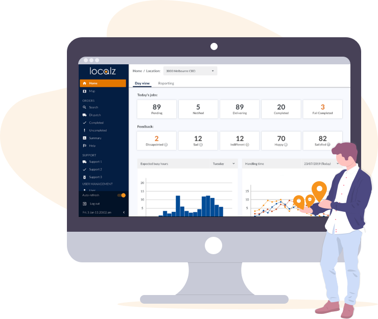 Localz workforce tracking and feedback alerts